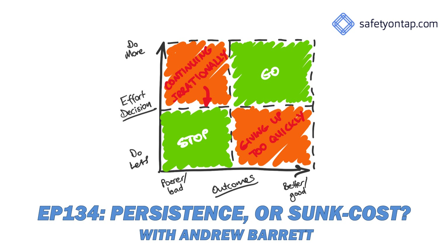 Ep134: Persistence, or sunk-cost? With Andrew Barrett